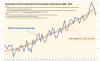 Global CO2 and Temperature Increase thru 2019.png